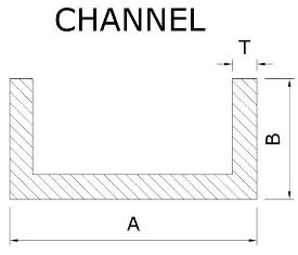 Channel Drawing